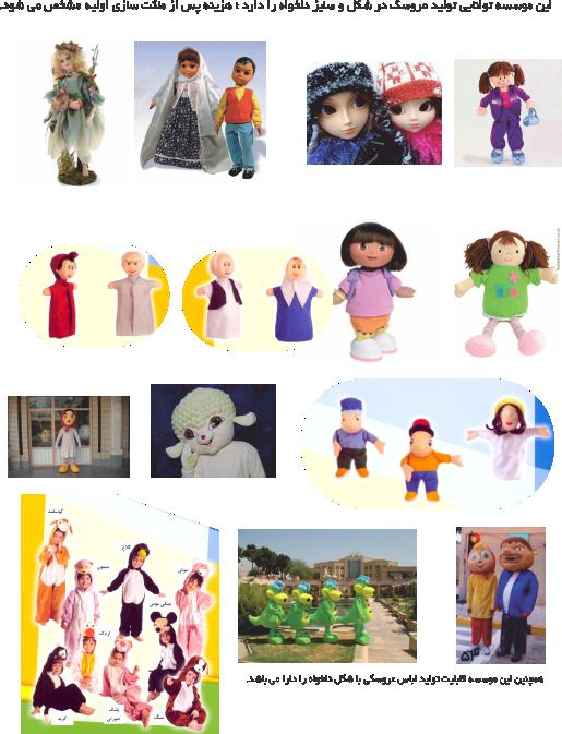 قیمت لباس عروسکی تبلیغاتی